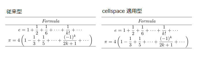 cellspace01.png