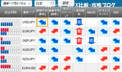 20171118さきよみLIONチャートシグナルパネル