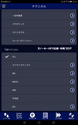 ヒロセ通商androidテクニカル分析2