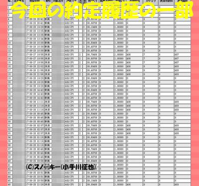 20170929ループ・イフダン検証約定履歴