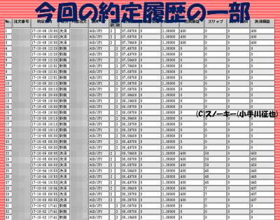 20171006ループ・イフダン検証約定履歴