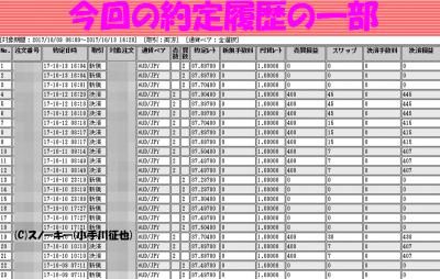 20171013ループ・イフダン検証約定履歴