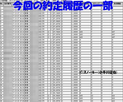 20171027ループ・イフダン検証豪約定履歴