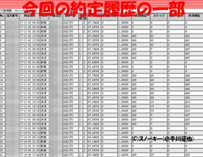 20171103ループ・イフダン検証約定履歴