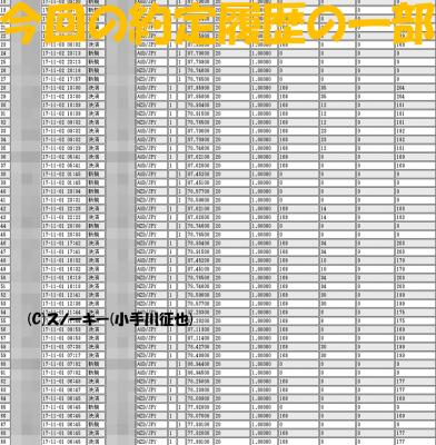 20171104トラッキングトレード検証約定履歴