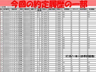20171110ループ・イフダン検証約定履歴