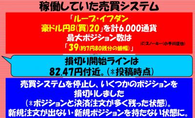 20171117ループ・イフダン検証豪ドル円ロング停止