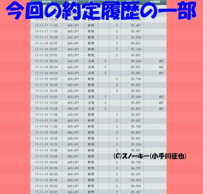 20171117ループ・イフダン検証約定履歴