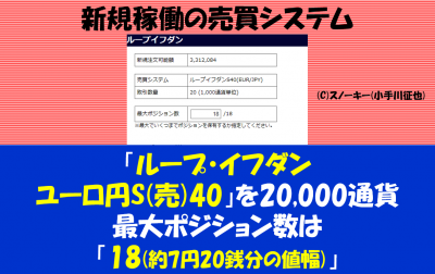20171125デモ口座ループ・イフダン検証ユーロ円ショート