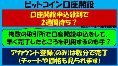 ビットコイン口座開設日数目安混雑で2週間!?