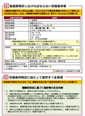 労働条件の明示(安定法)