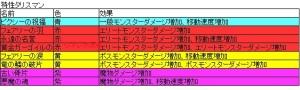 20171213tarisuman2.jpg