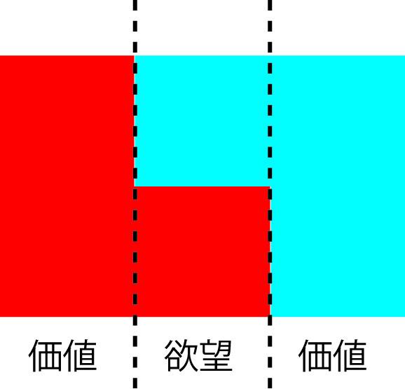 kachi-yokubo.jpg