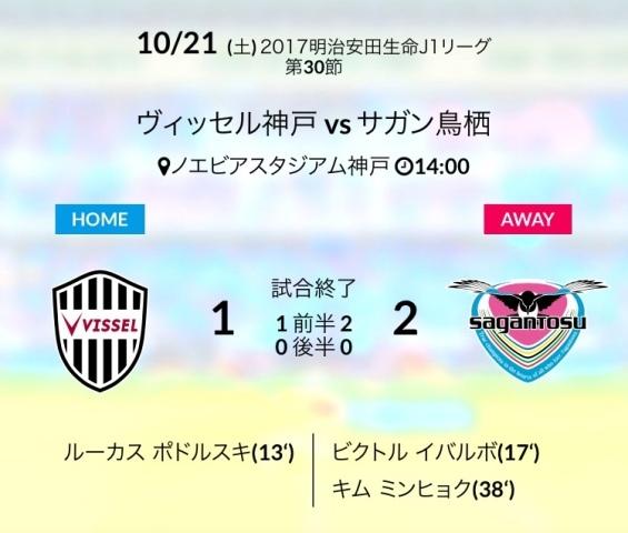 神戸戦結果