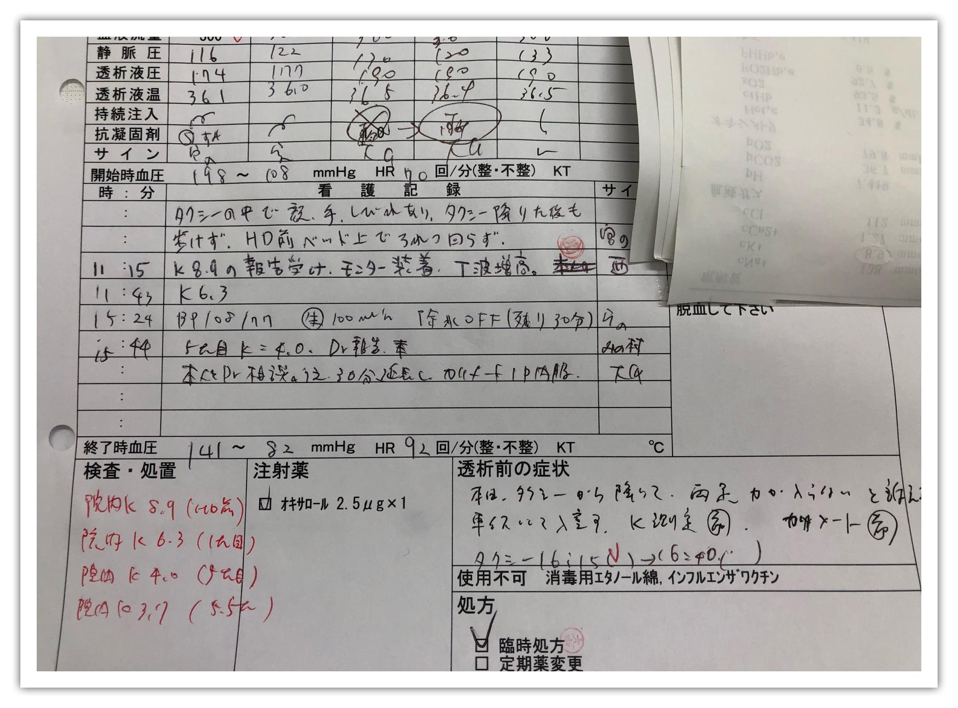 カリウム値「8.9」の日の看護記録