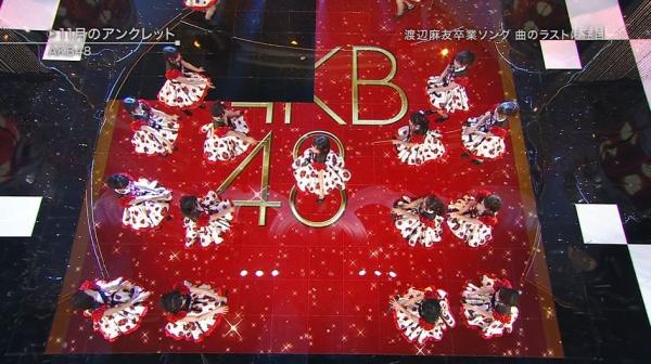 best (40)