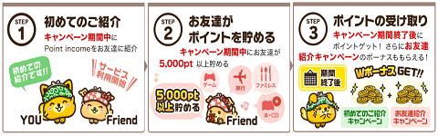 インカム 初友キャンペーン1