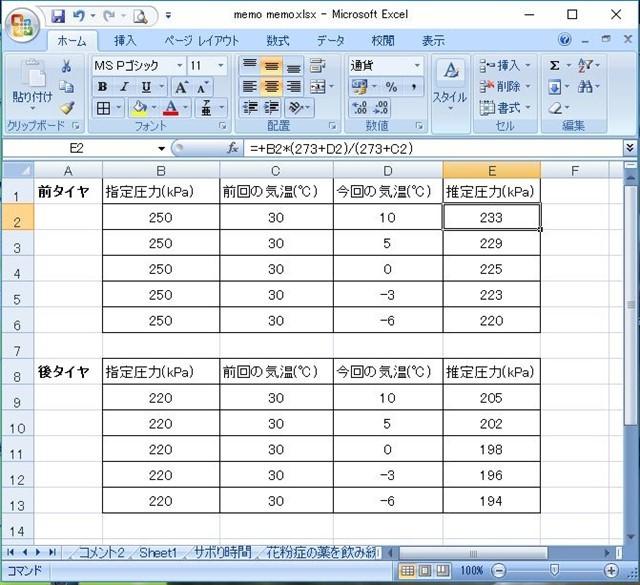 気温によるタイヤ空気圧の変化