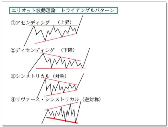 no05_トライアングルパターン