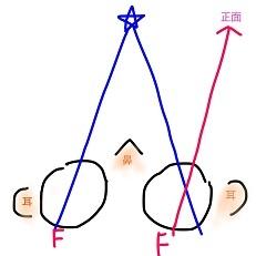 プリズム6 (2)