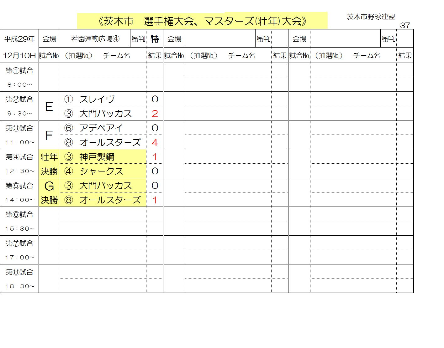 12月10日試合結果 選手権,壮年決勝