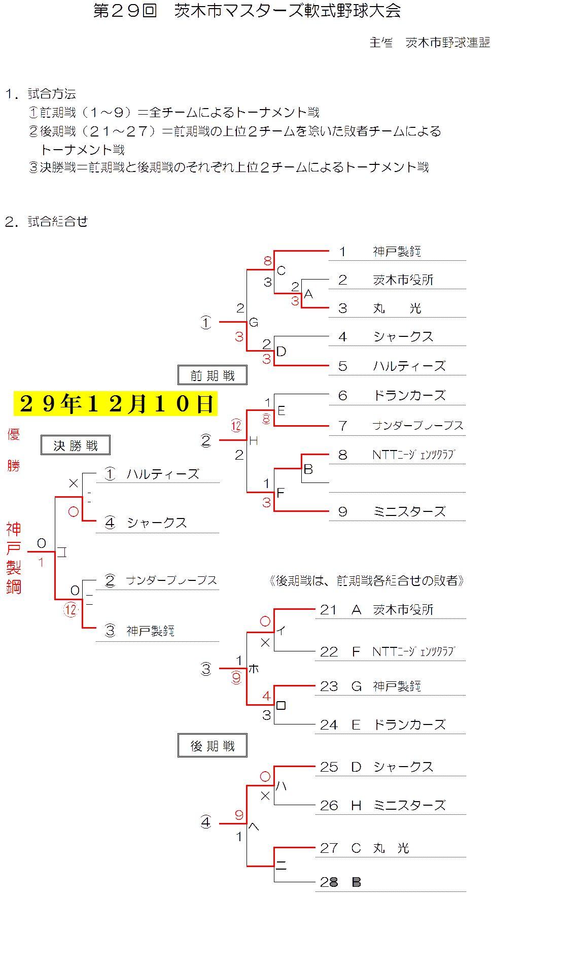 壮年トーナメント表291210