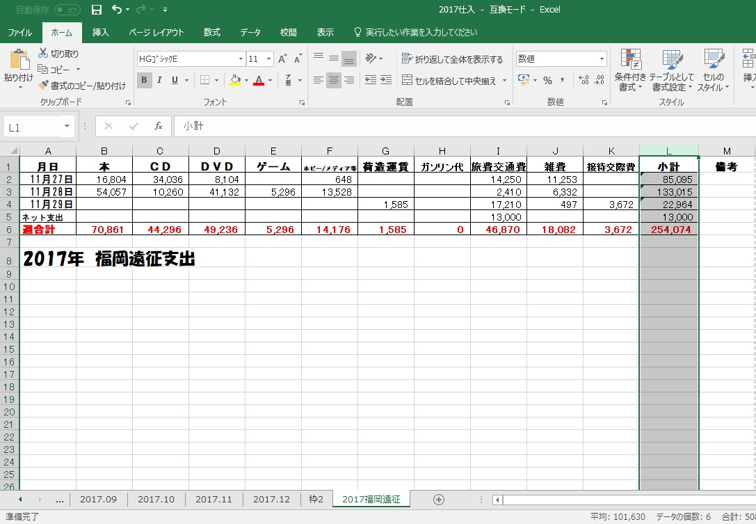 2017福岡遠征支出