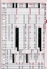 71ウ・73ウの関係列車