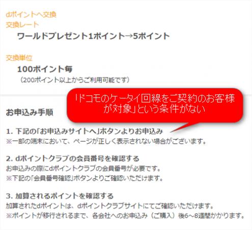 三井住友ワールドプレゼントからdポイントへの交換条件