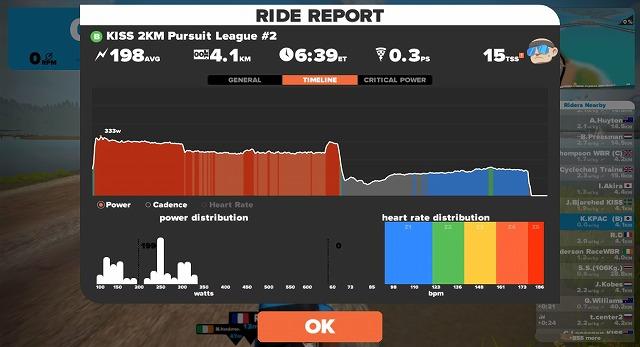 20171042kmチャート