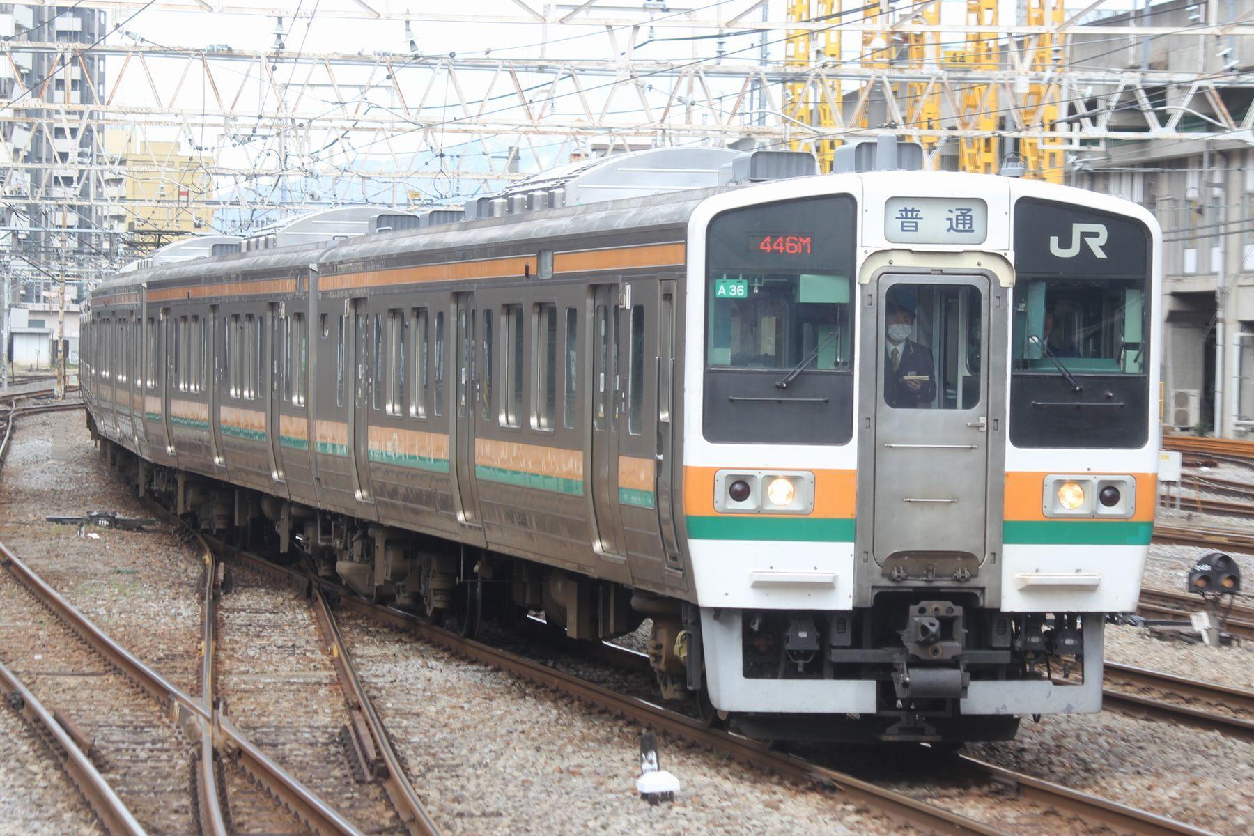 JR東日本高崎線・上越線・信越本...