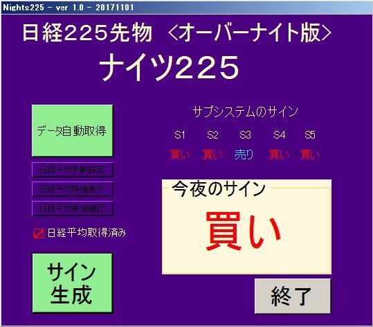 ナイツ225