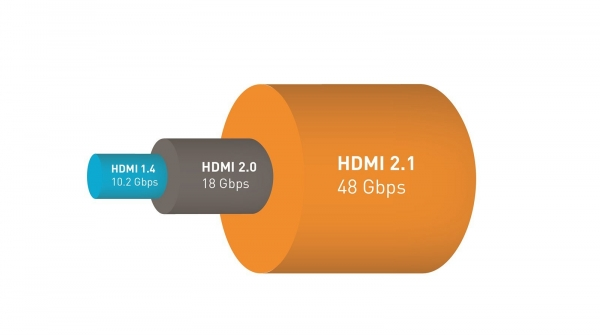VSE687380_HDMIBandwidthComparison.jpg