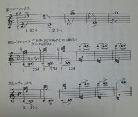 『ピアノストの基礎』より跳躍の練習