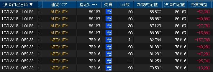 LION -438,508円