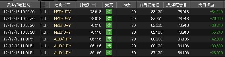 JFX -403,160円