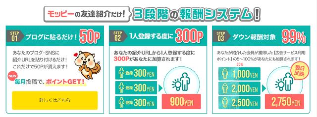 モッピーの友達紹介キャンペーン4