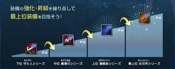 基本プレイ無料のファンタジーMMORPG『TERA(テラ)』 装備強化システムを一新!新装備も多数追加される大型アップデート「再誕」の情報を公開したよ~!! 新作オンラインゲーム情報EX