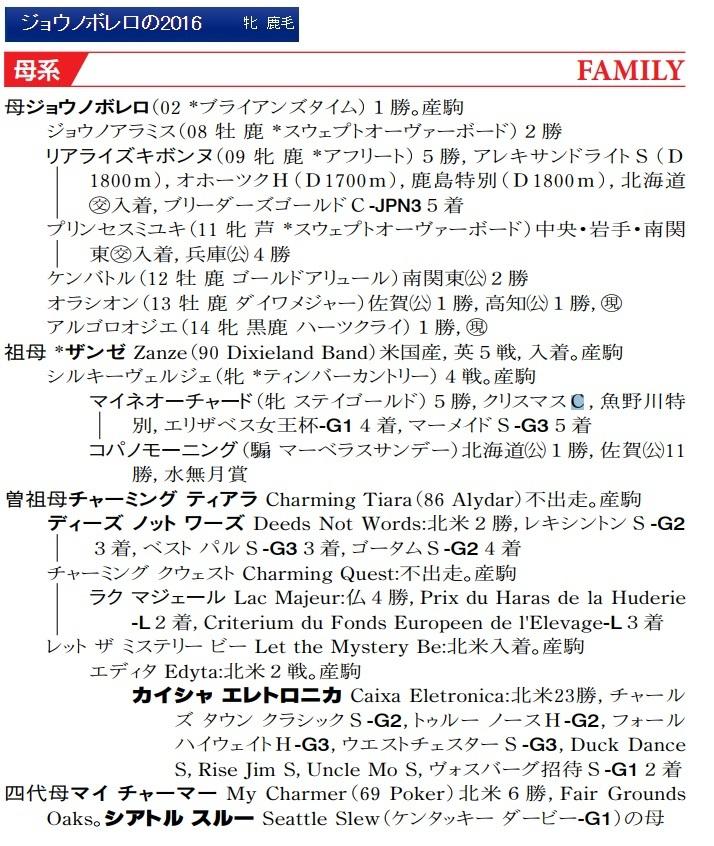 johnobolero2016family.jpg