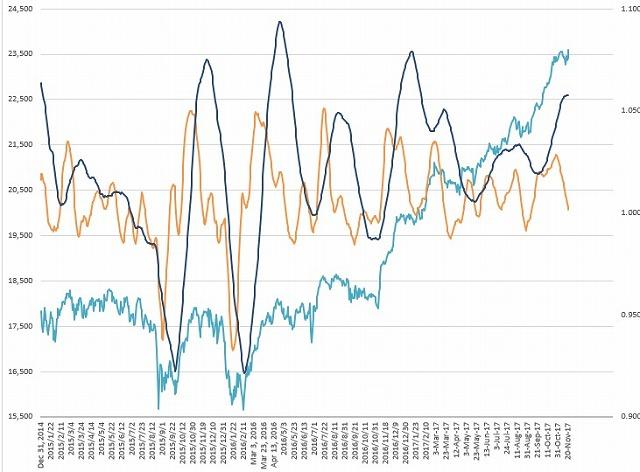 今回のビットコイン高騰が、前回のバブルと様相が異なる理由…有力な投資対象として認知