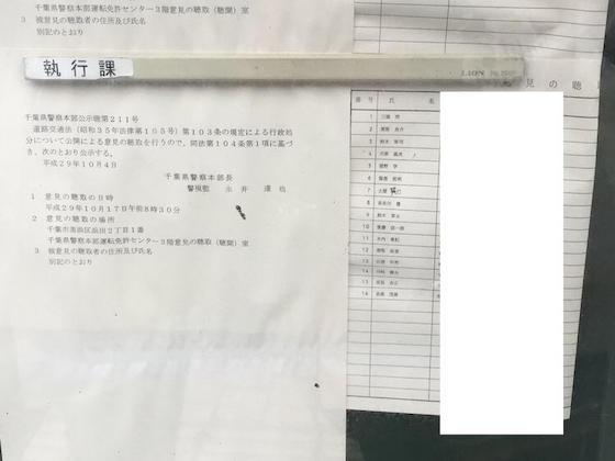 長谷川豊 千葉県警 呼び出し 維新の党 千葉1区 道路交通法 行政処分
