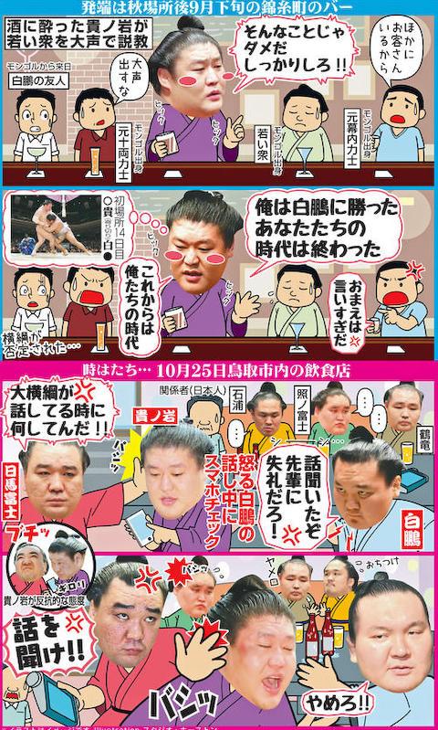 日馬富士 伊勢ヶ濱部屋 貴ノ岩 酒 モンゴル 貴乃花部屋