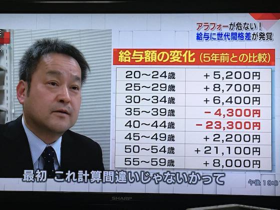 アラフォー 就職氷河期 団塊ジュニア NHK クローズアップ現代