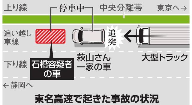 石橋和歩 筑豊 中間市 過失運転致死傷 自動車運転死傷処罰法違反