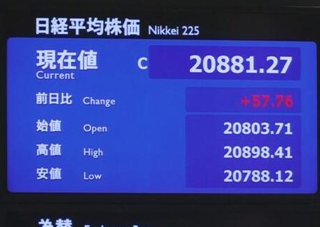 株価 東京株式市場 金融緩和 日銀 景気 好景気