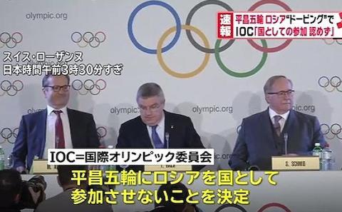 平昌五輪 ロシア ドーピング IOC