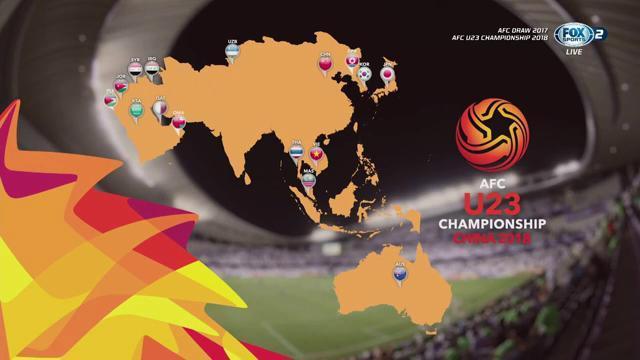 AFC Championship U23 2018 Finals draw results