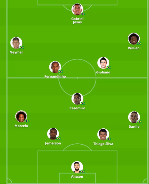 Brazils lineup for the match against Japan this friday