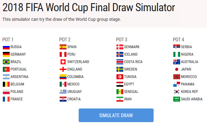 2018 FIFA World Cup Final Draw Simulator