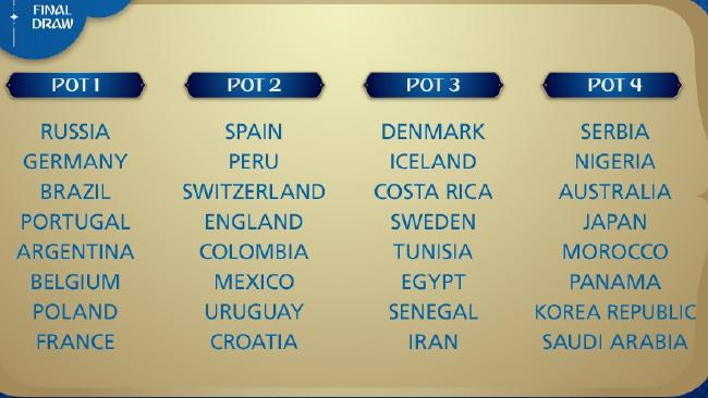 2018 FIFA World Cup draw Qualifying teams, date, time how to watch